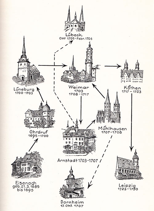 bach_places_of_significance