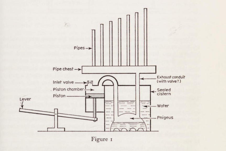 The History Of The Pipe Organ